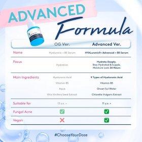 HYALuronic9+ Advanced + B5 Serum (20ml)